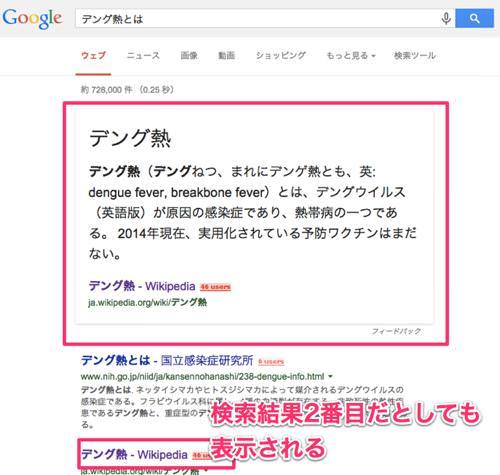 wikipedia_google