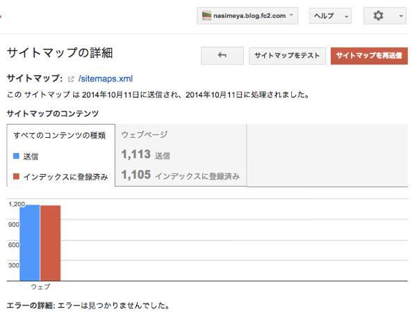 fc2ブログのサイトマップが保留 クロール数が激減している問題が10 6