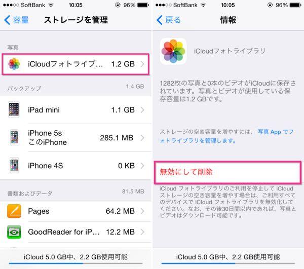 iCloudフォトライブライリをオフにする方法